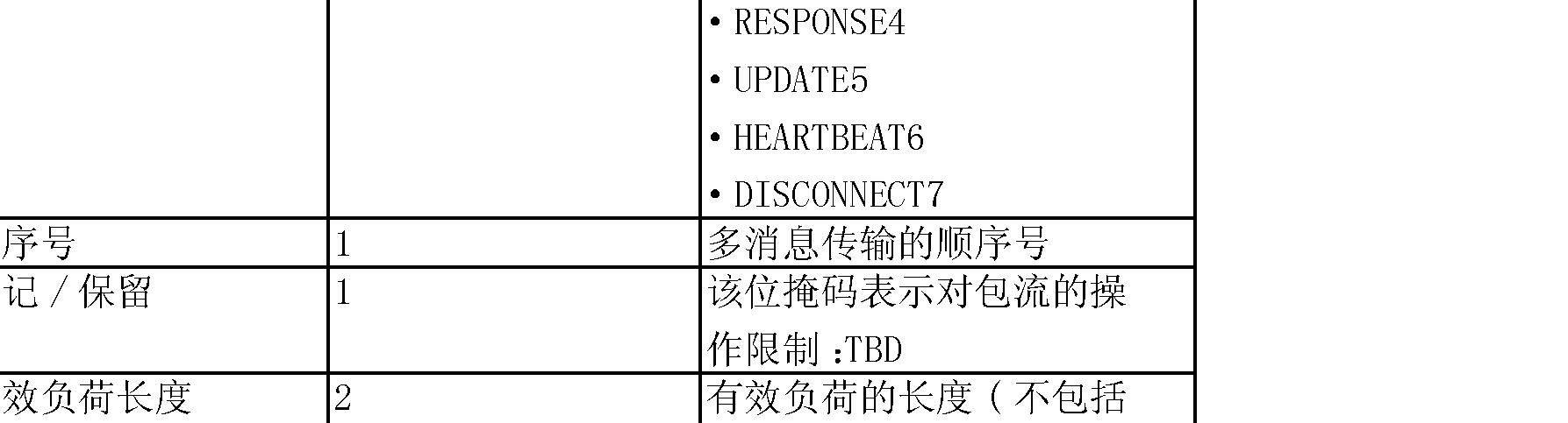 Figure CN1813454BD00191