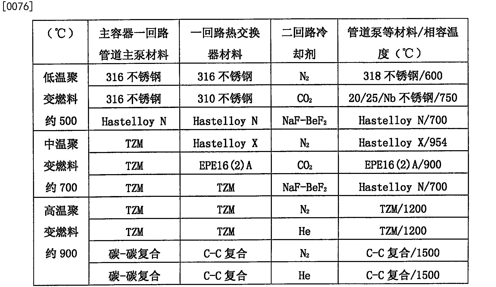 Figure CN106558349AD00111
