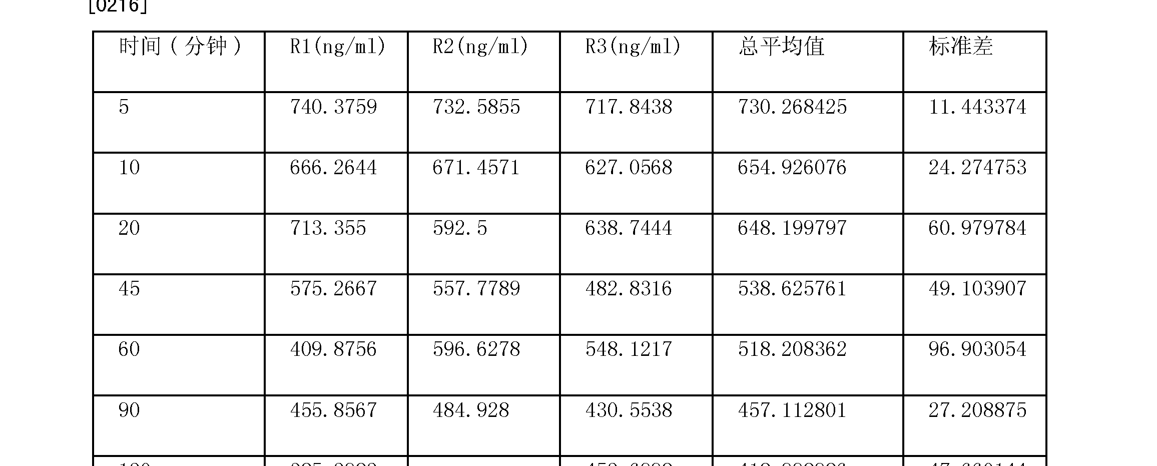 Figure CN101378735BD00232