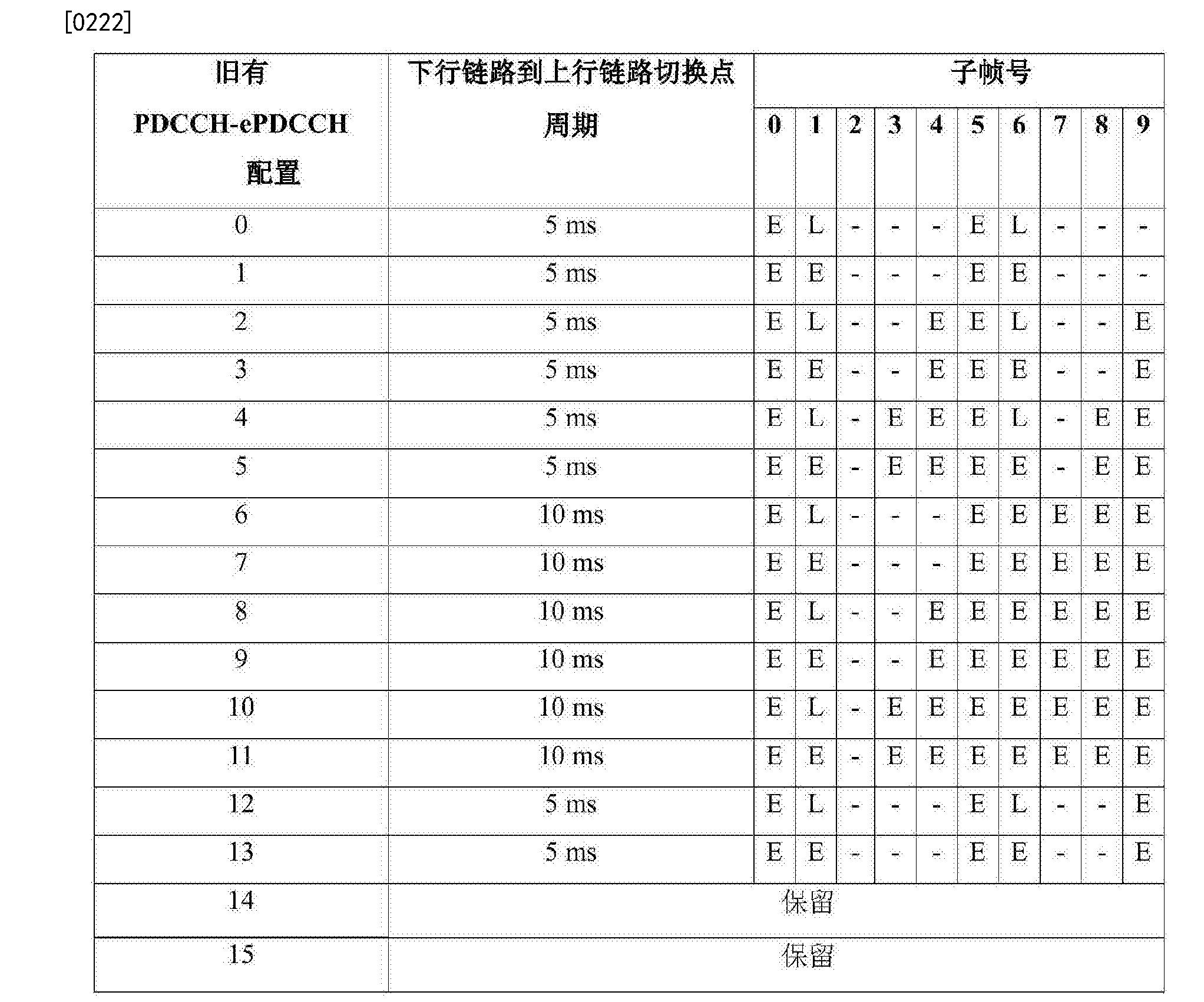 Figure CN104081709BD00331