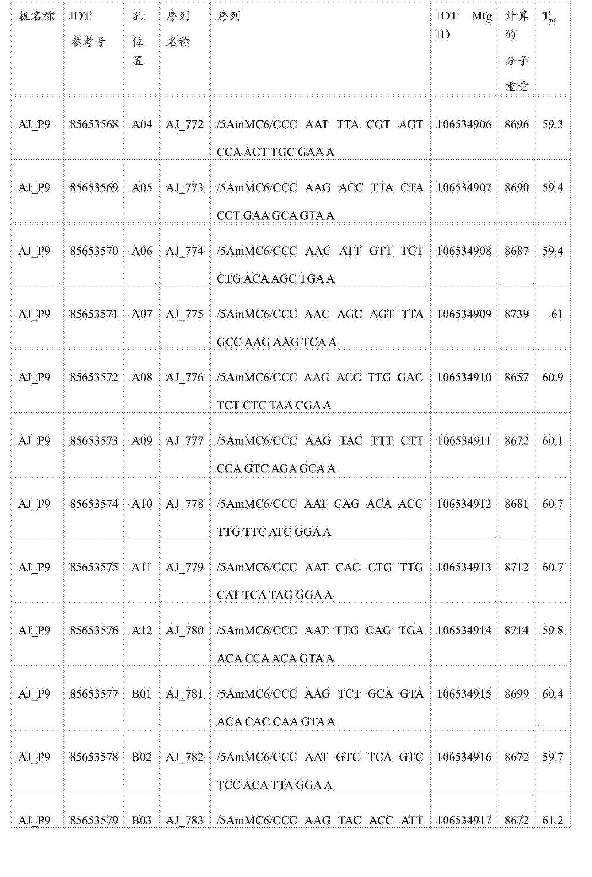 Figure CN105745528AD01001