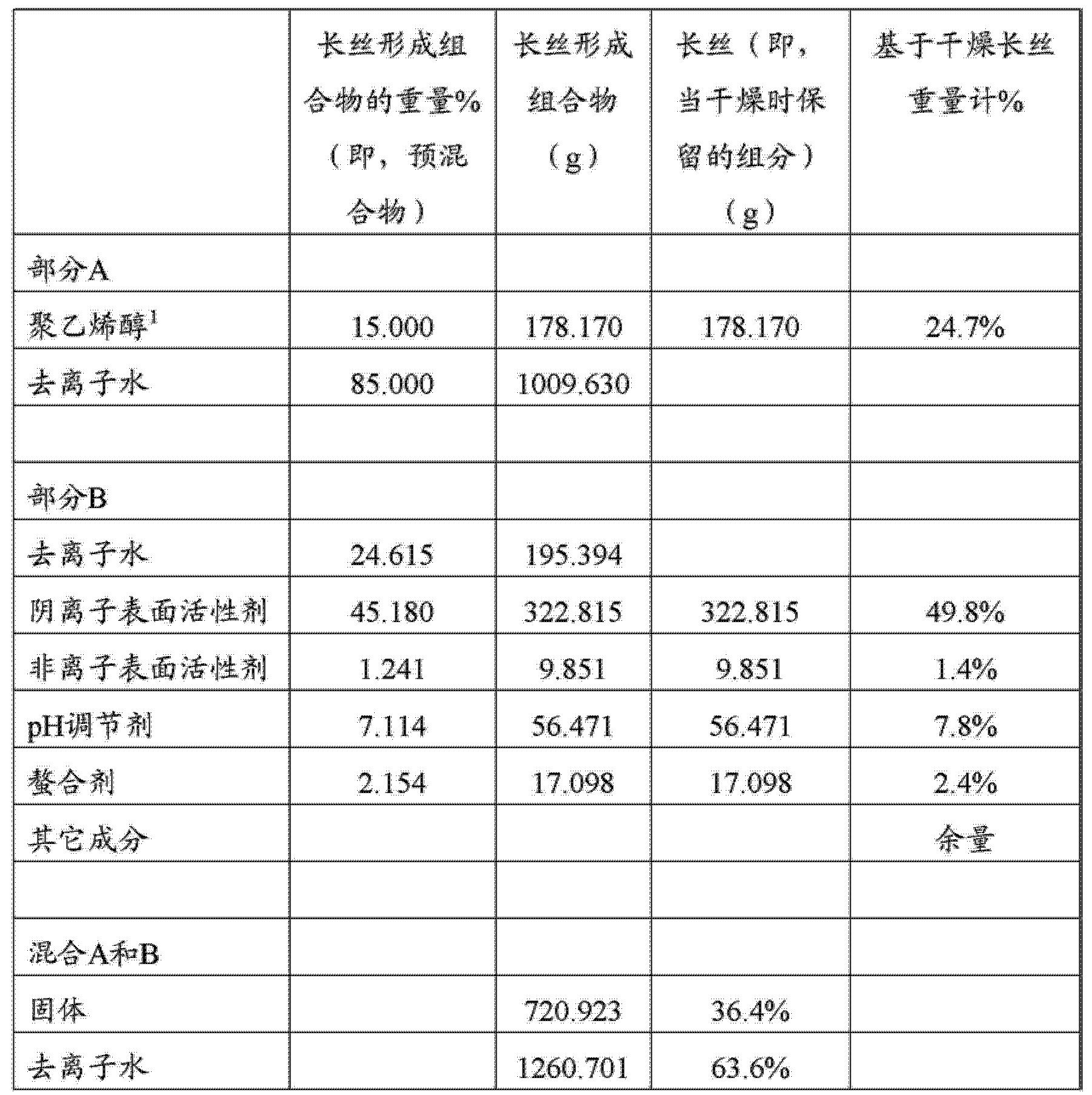 Figure CN103025930BD00591