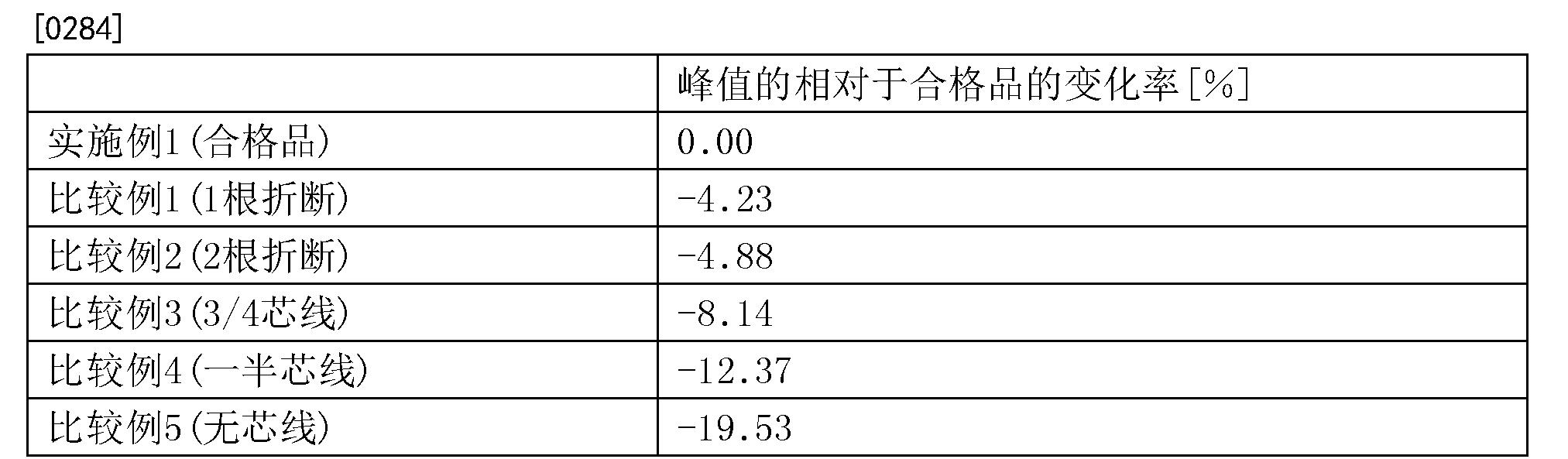 Figure CN104995808BD00301