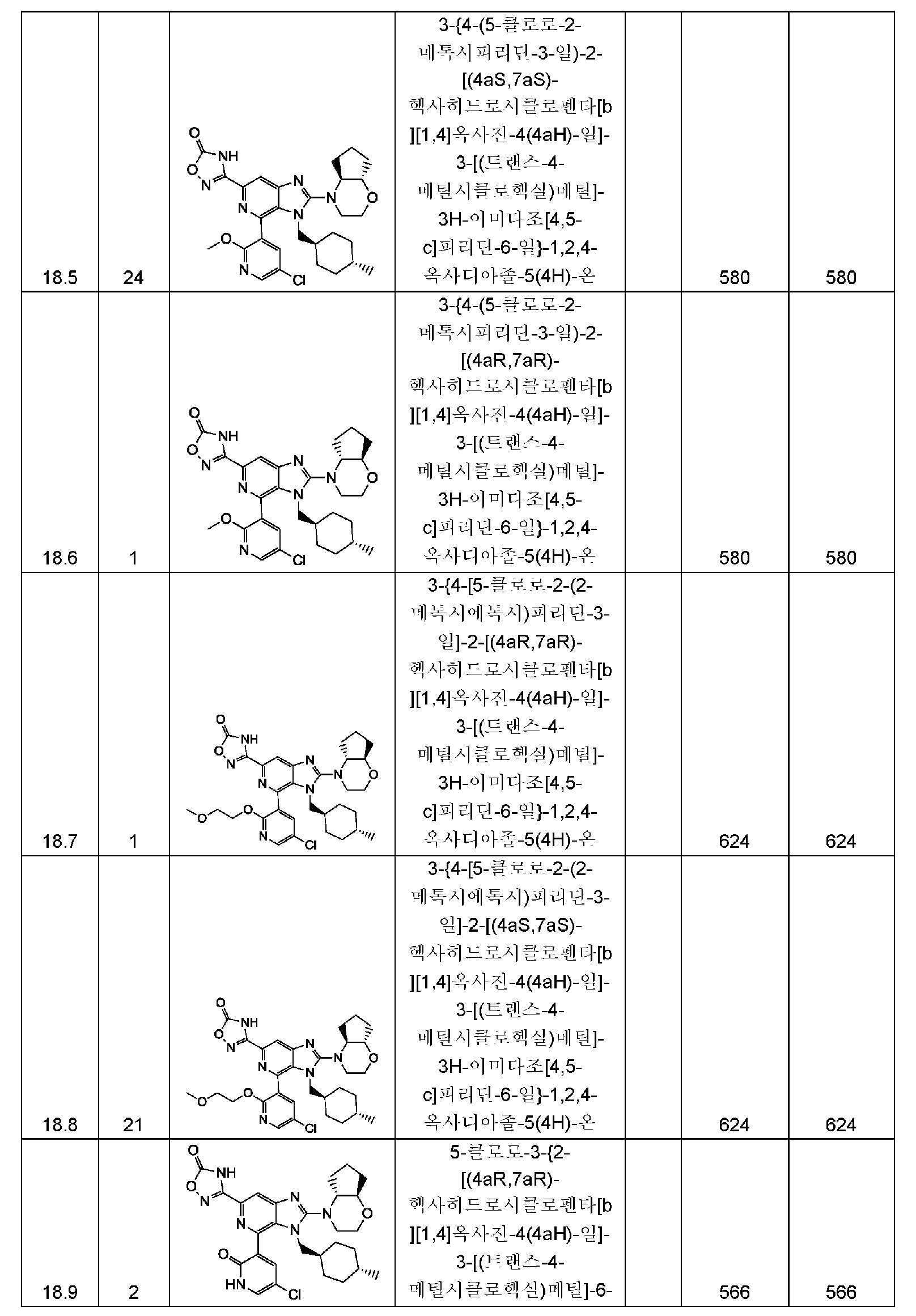 Figure pct00520