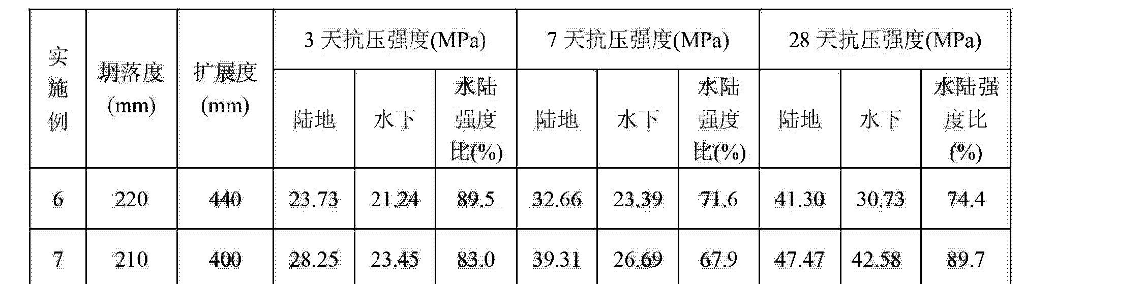 Figure CN103102125BD00082