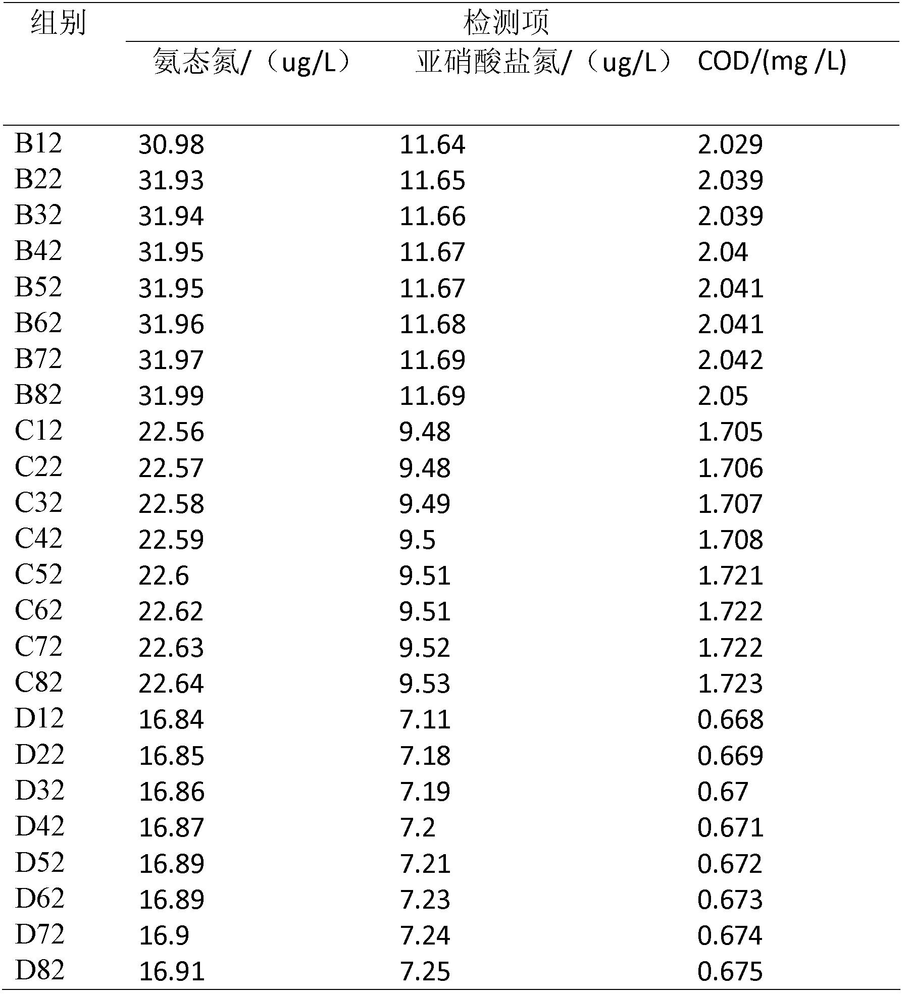 Figure CN101940177BD00071