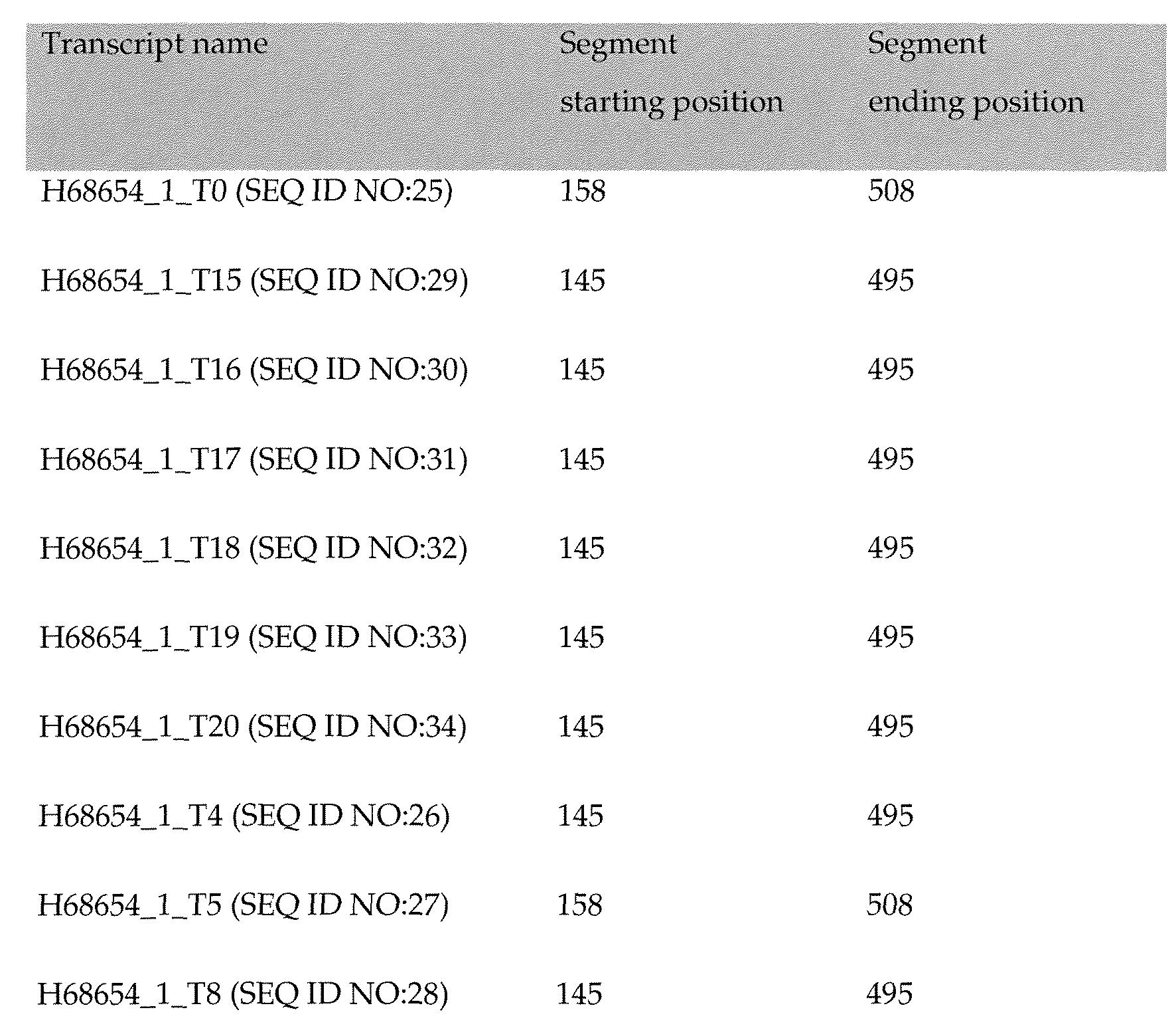 Figure imgf000413_0001