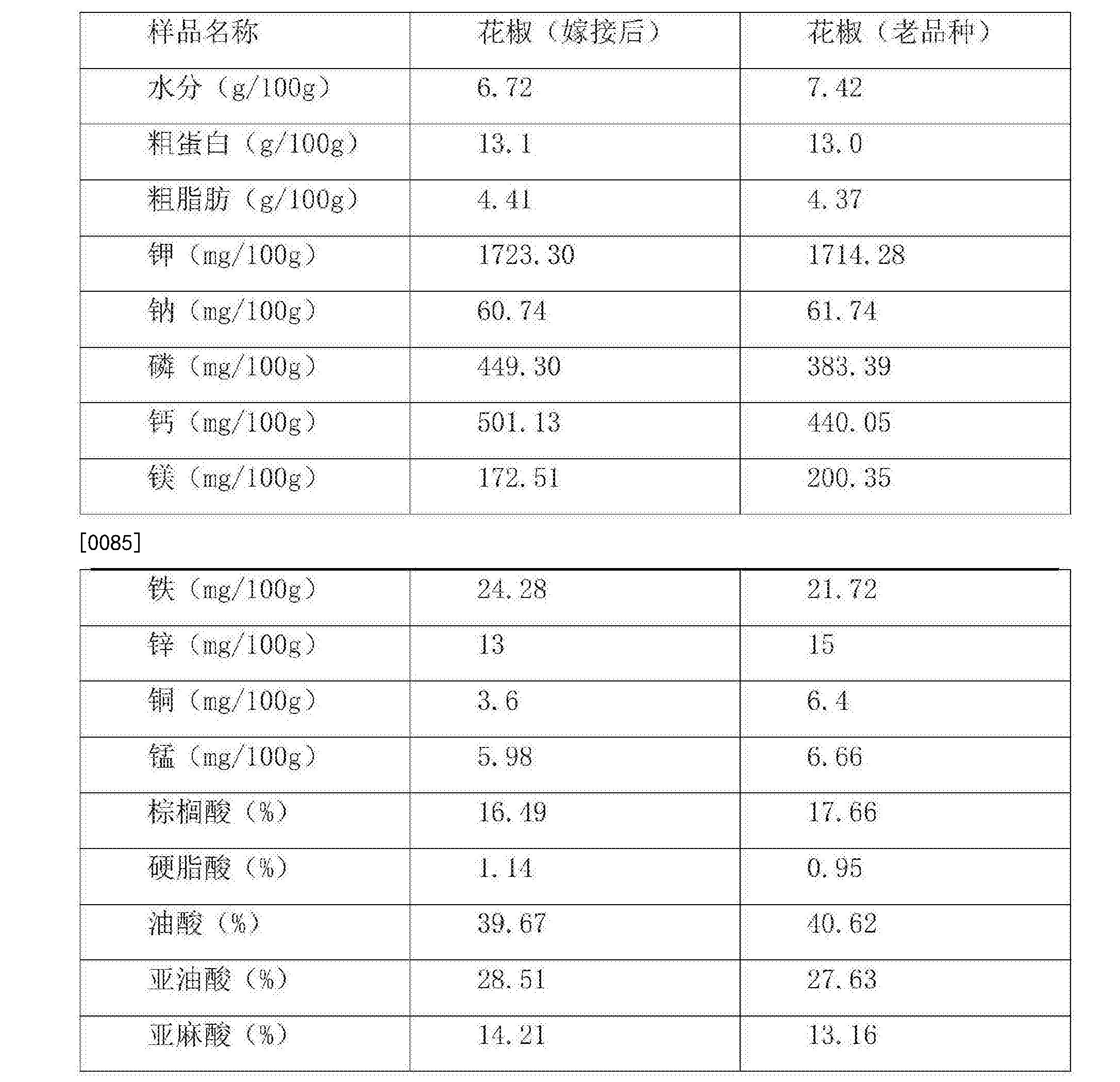 Figure CN108450167AD00131