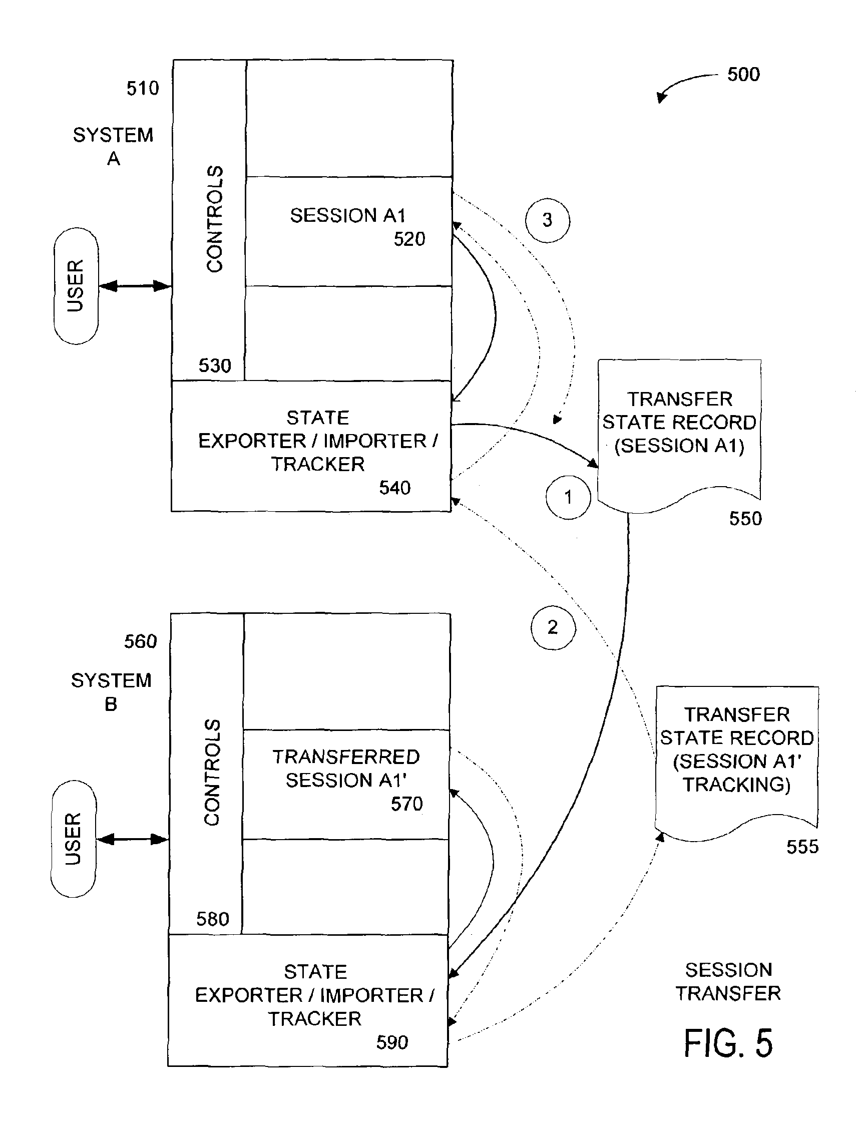 US8661495B2 - Method and apparatus for browsing using