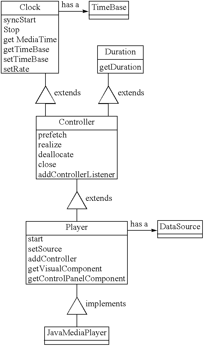Figure US06944185-20050913-C00001