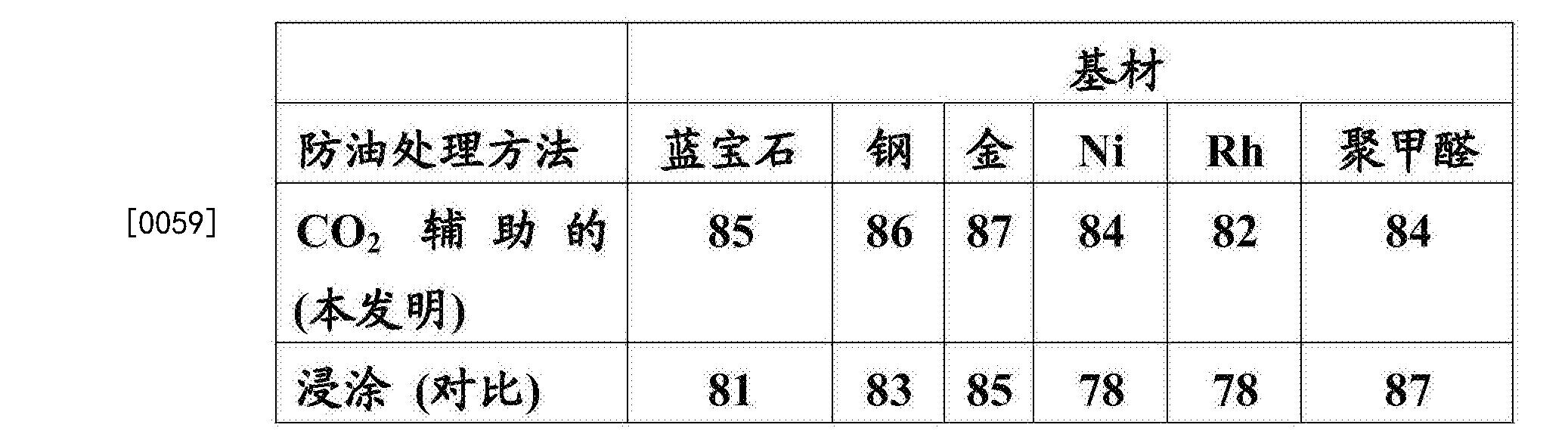 Figure CN107969772AD00061