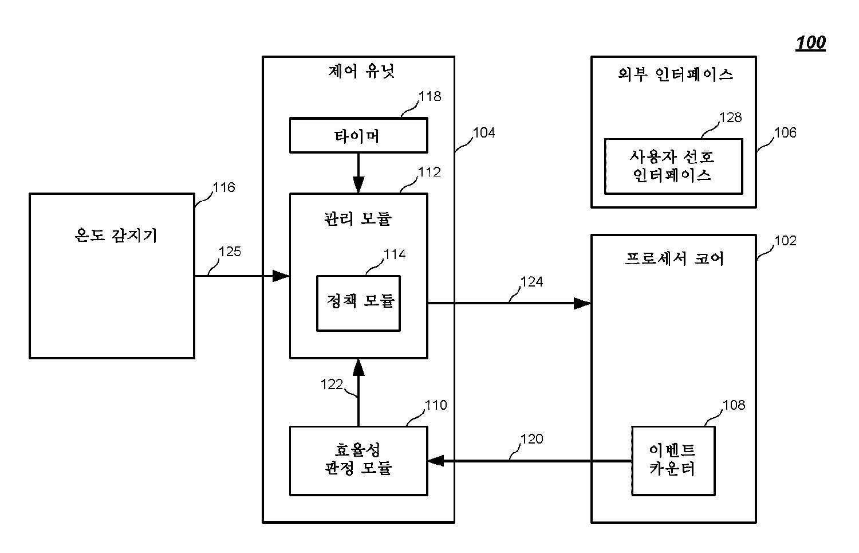Figure R1020090042844