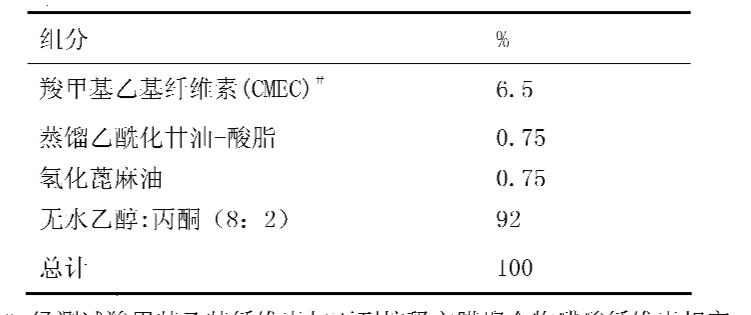 Figure CN101987081AD00341