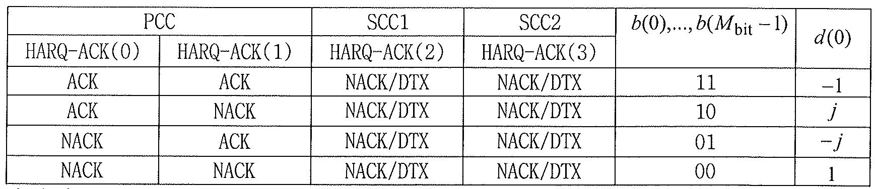 Figure PCTKR2011004432-appb-T000005