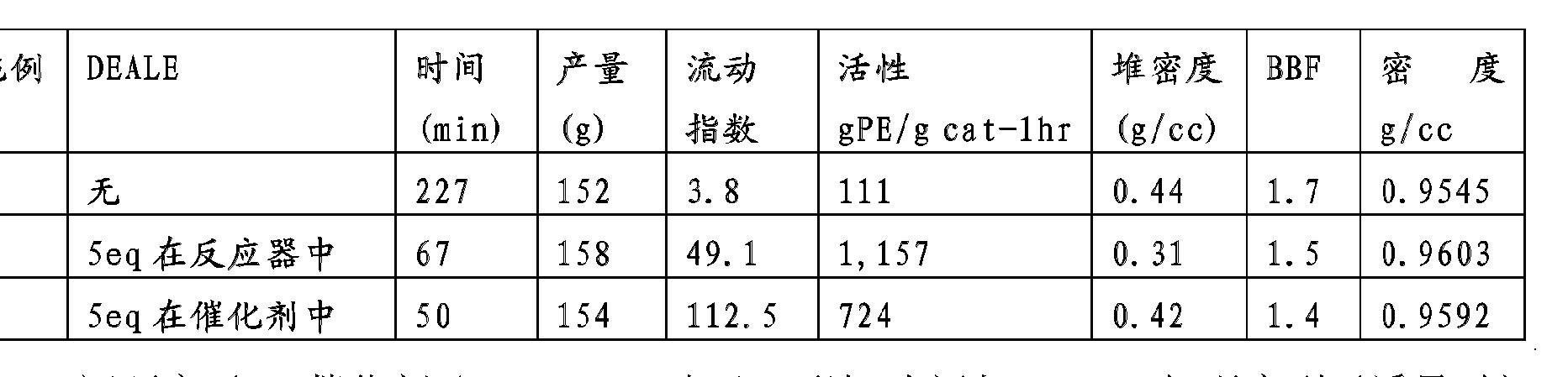 Figure CN102070737BD00201