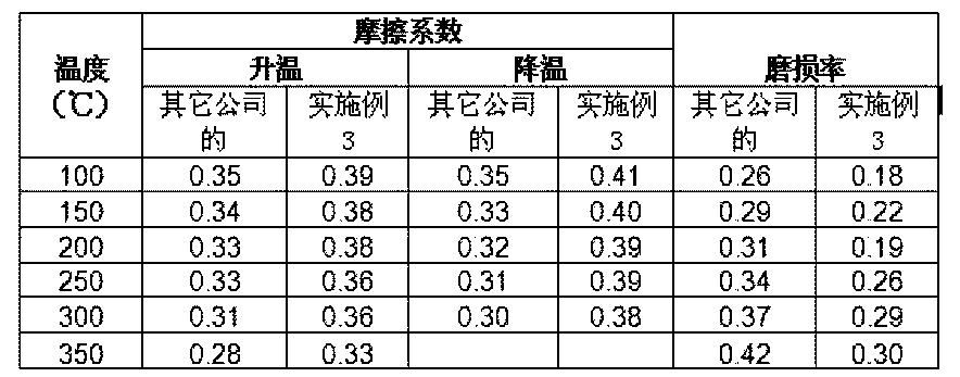 Figure CN103059805BD00061