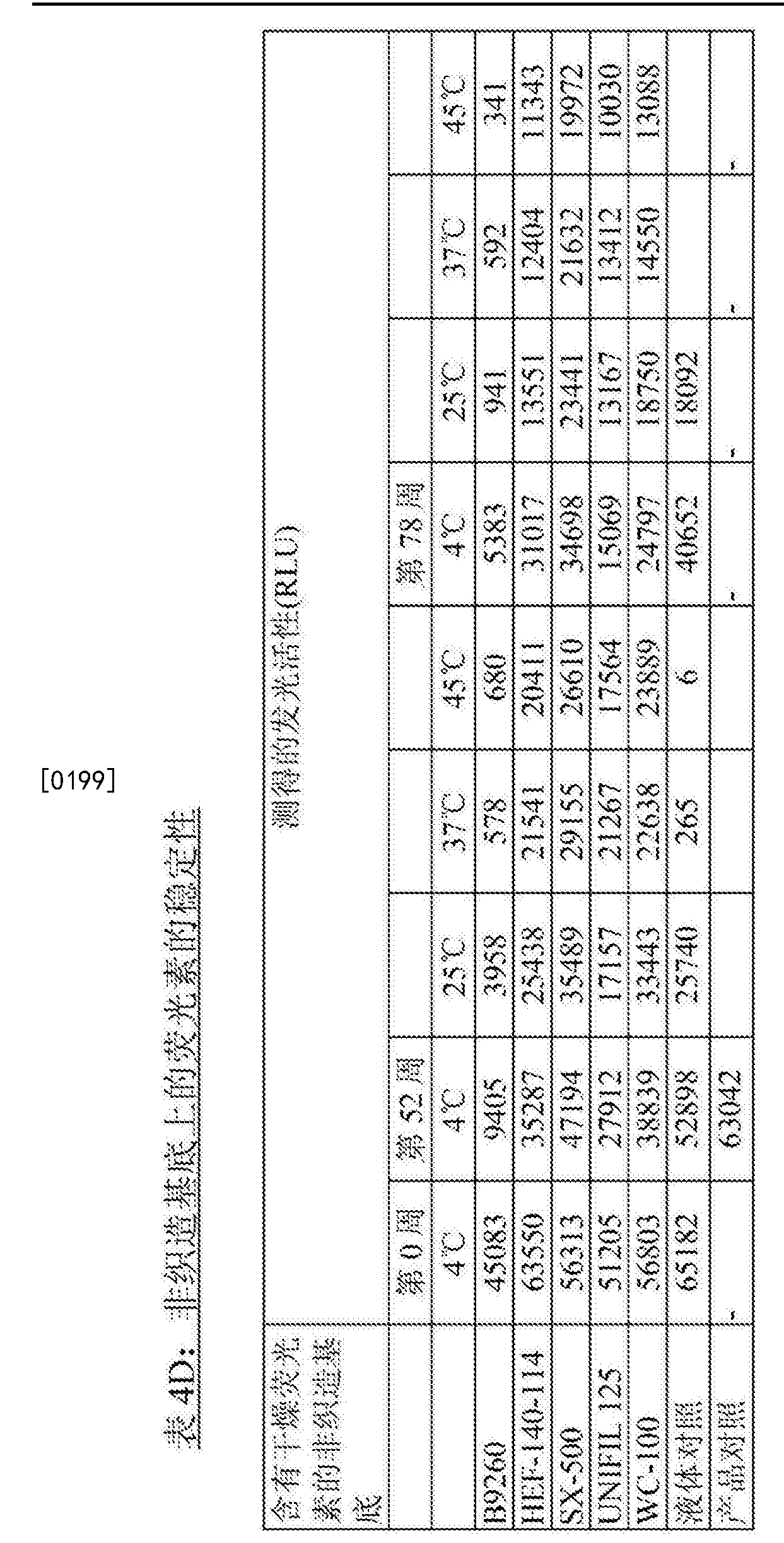 Figure CN107109467AD00241