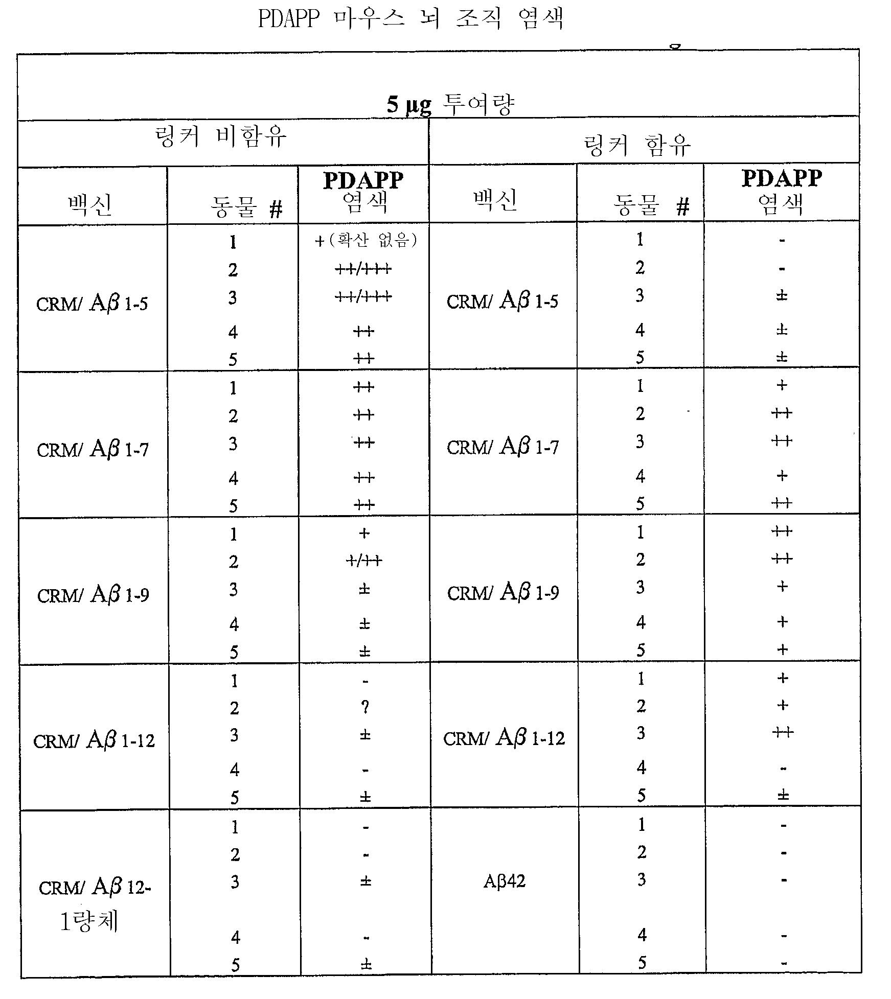 Figure 112011068200653-pat00020