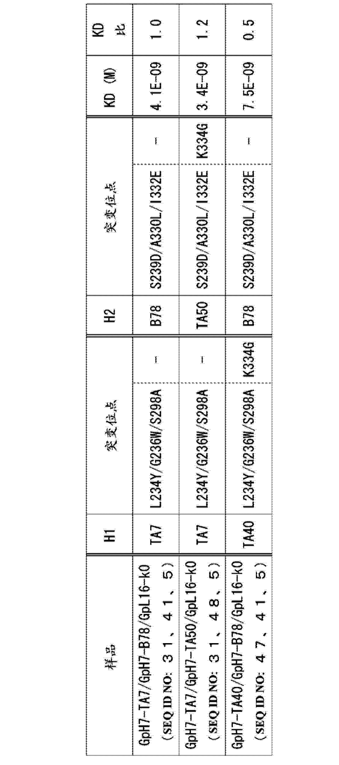Figure CN103827300AD00941