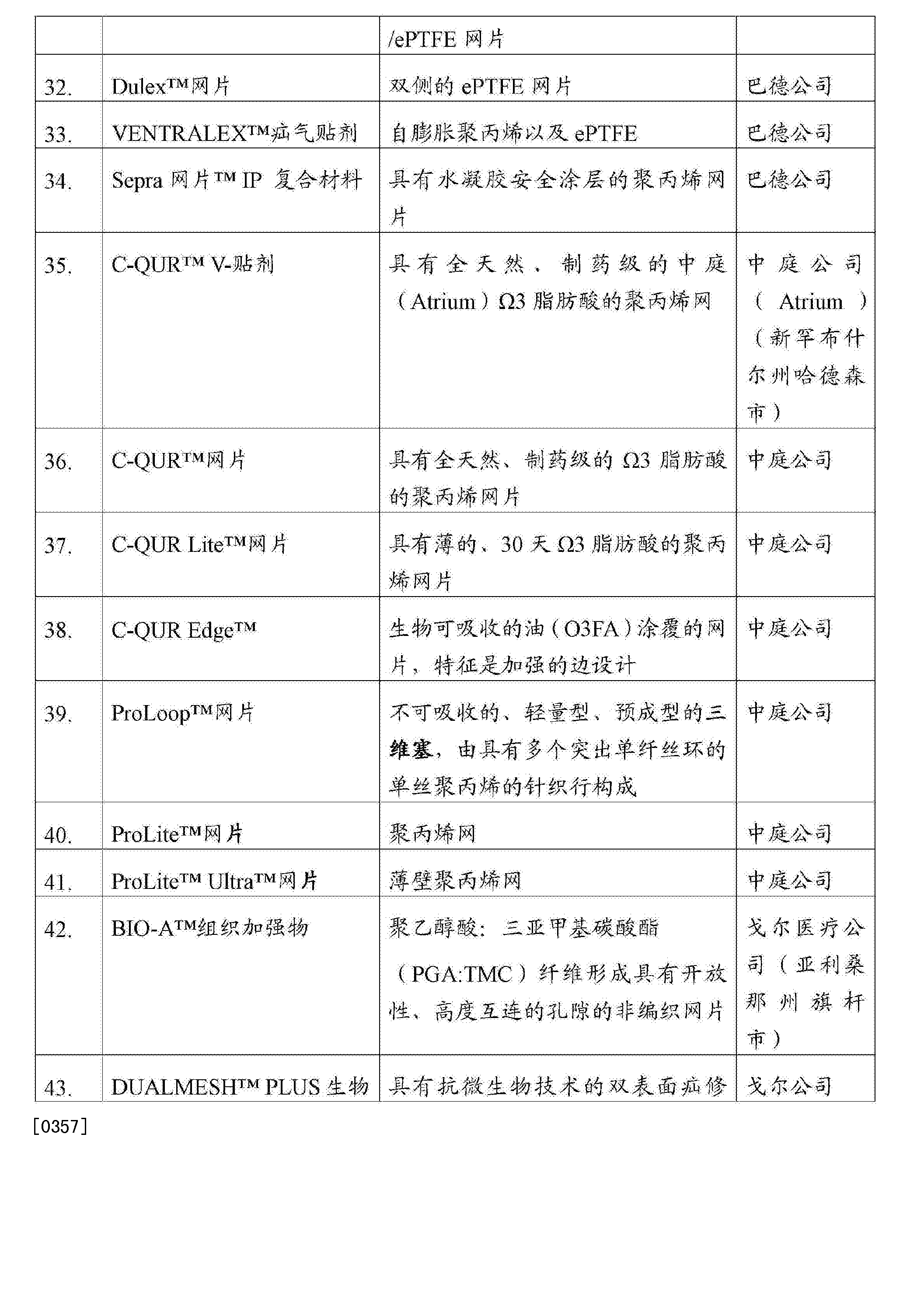 Figure CN103118713BD00341