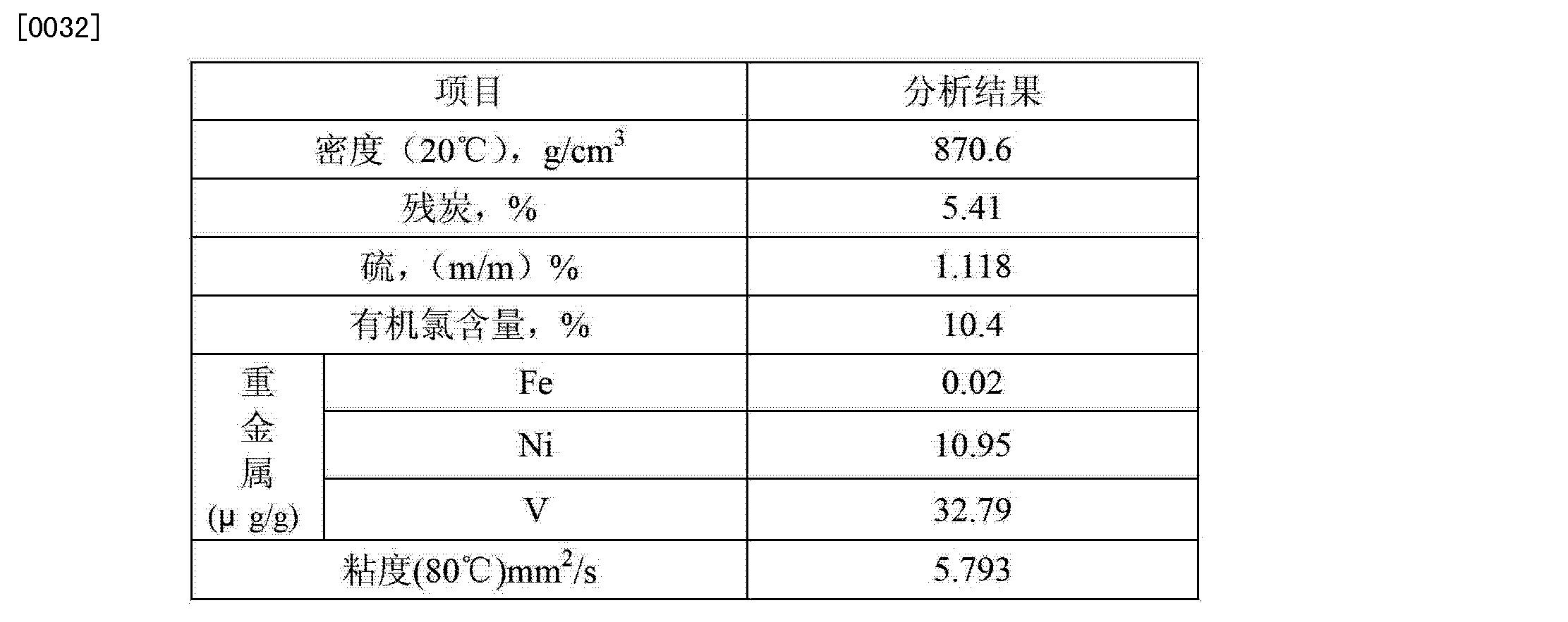 Figure CN102660320BD00052