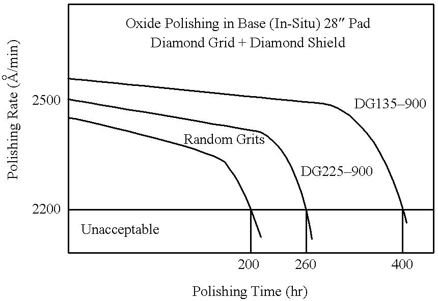 Figure US06368198-20020409-C00001