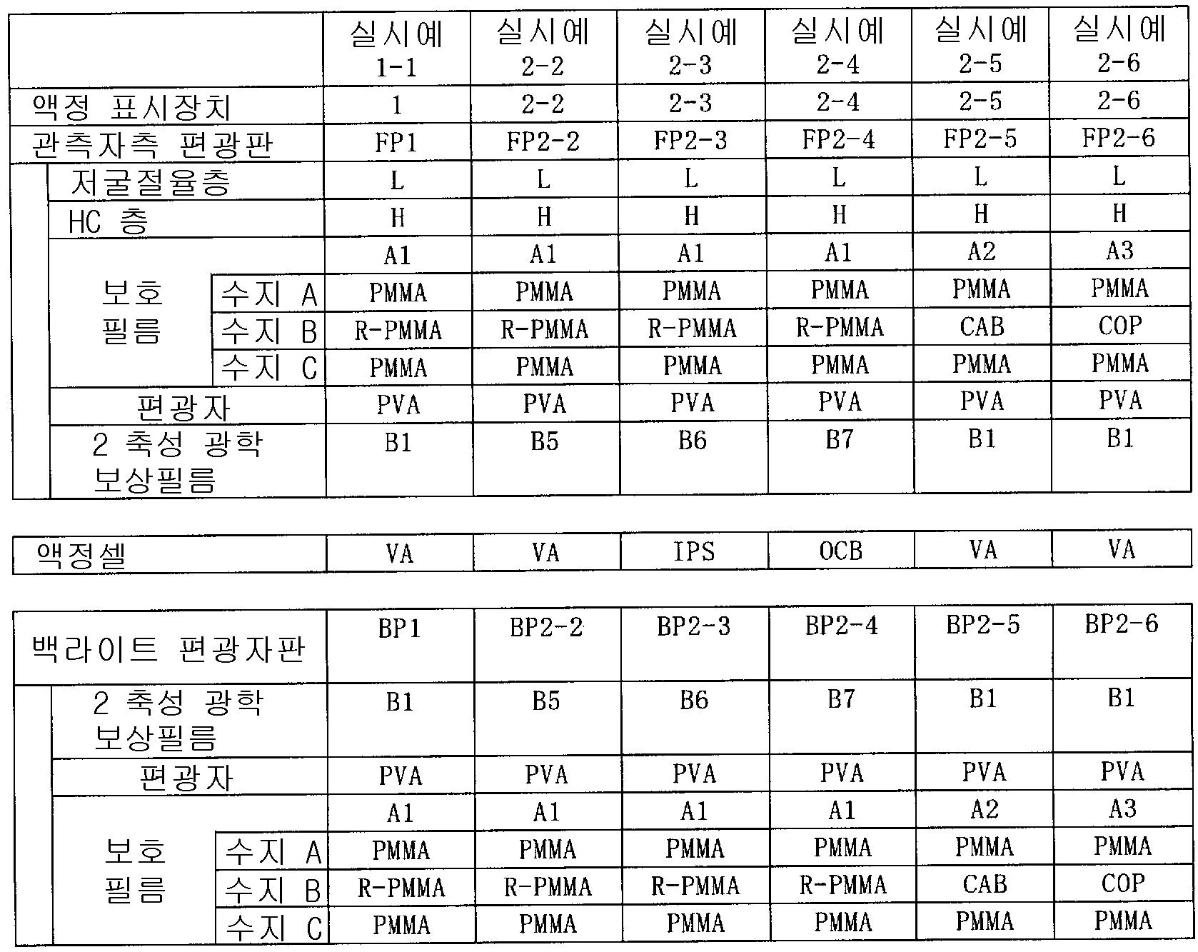 Figure 112008068809733-PCT00010
