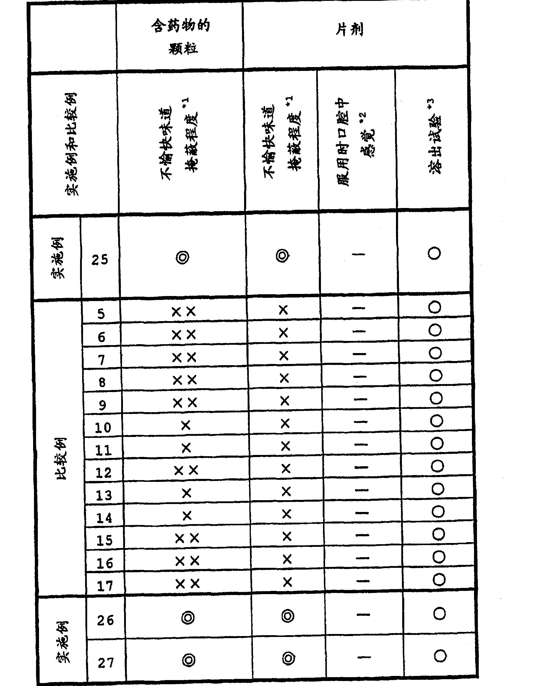 Figure CN1913876BD00251