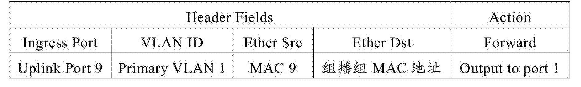 Figure CN104022960BD00131