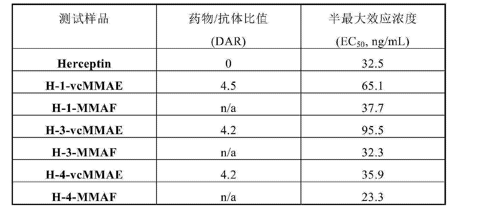Figure CN103933575BD00361