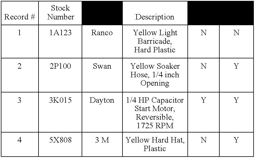 Figure US07254582-20070807-C00001