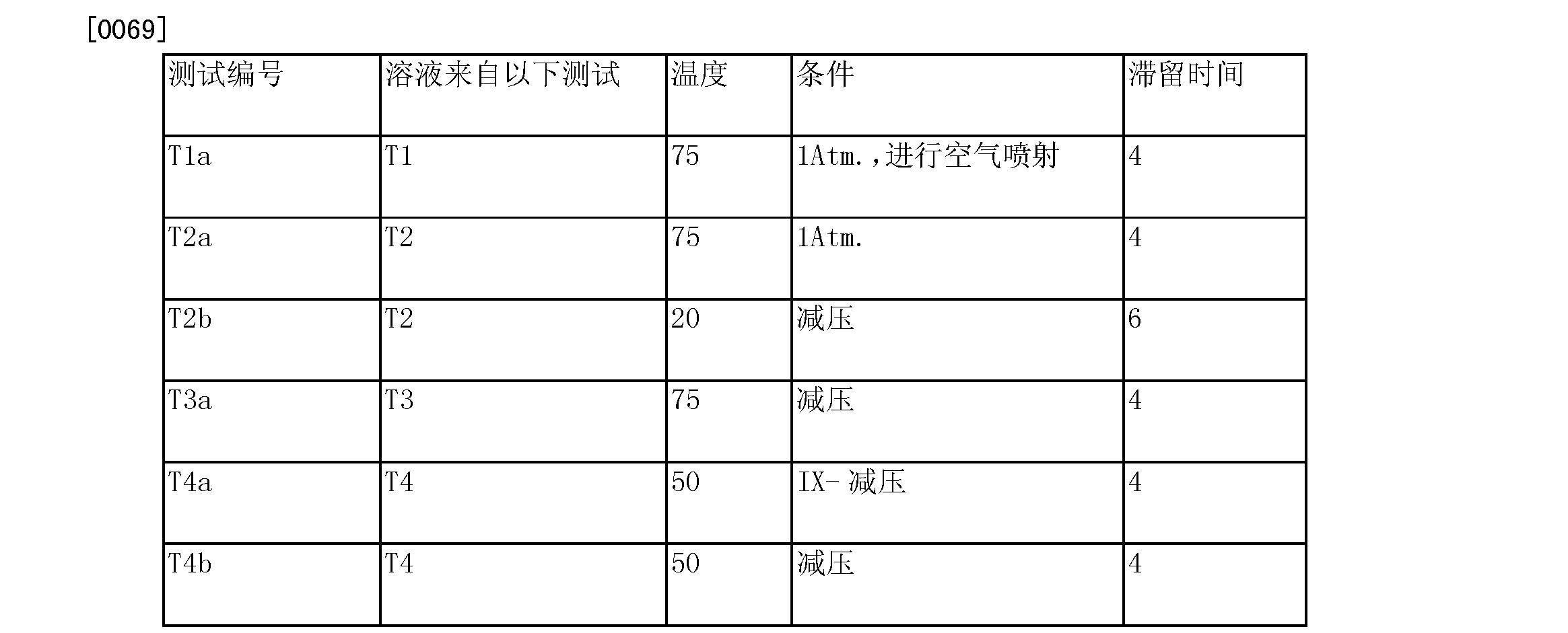 Figure CN103958412AD00161