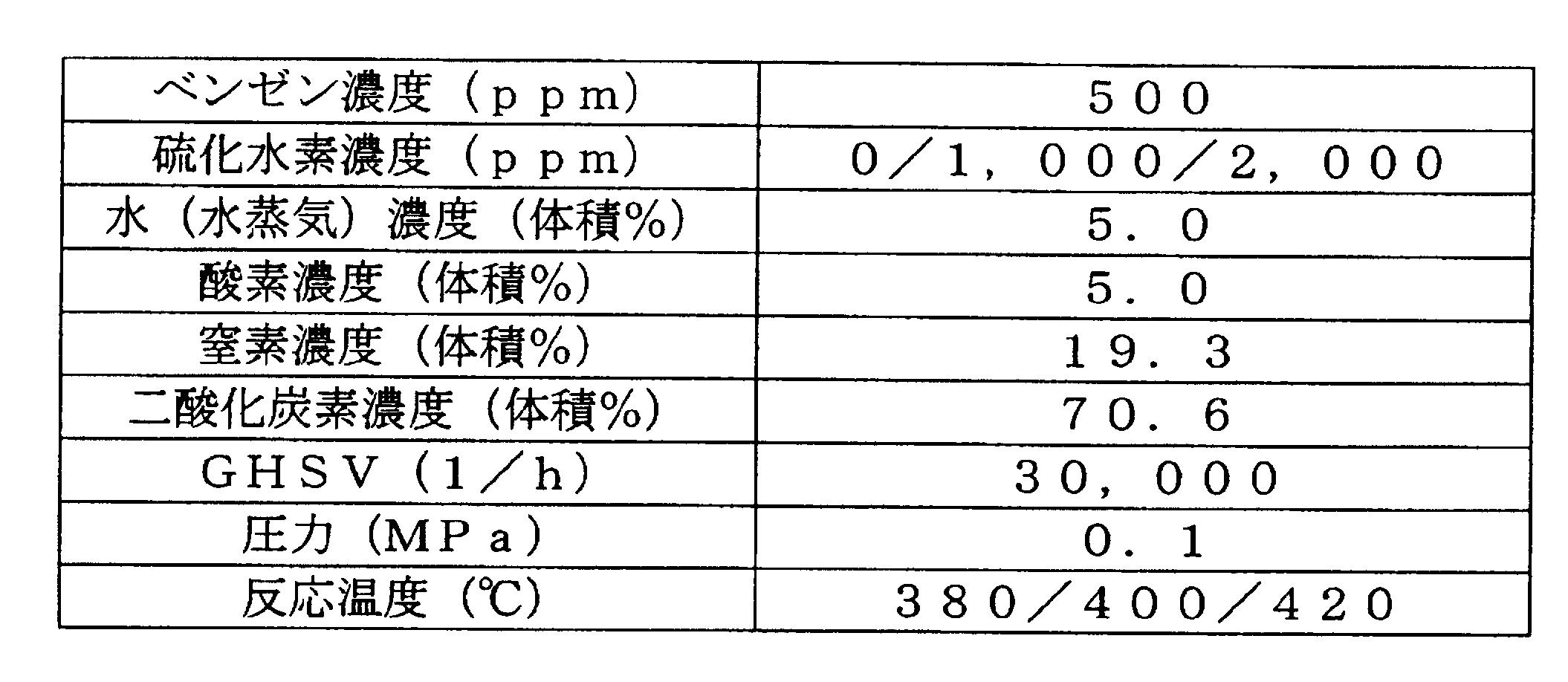 炭素 二 硫化