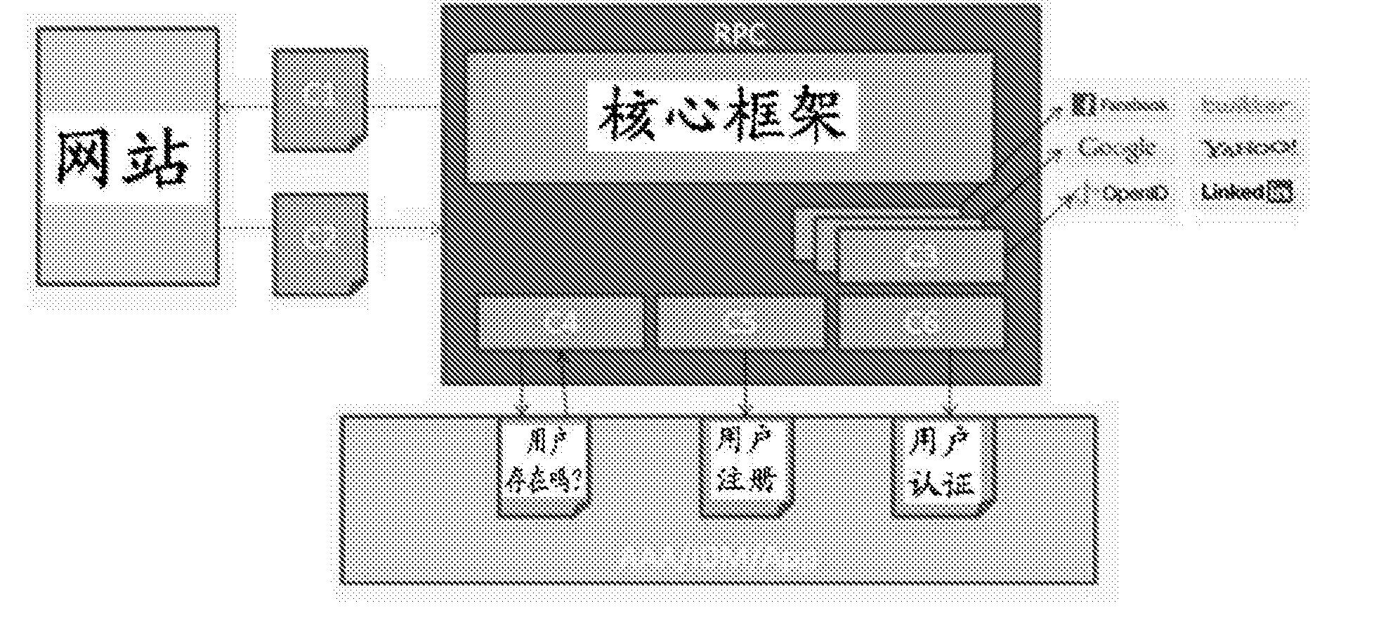 Figure CN104255007BD00411