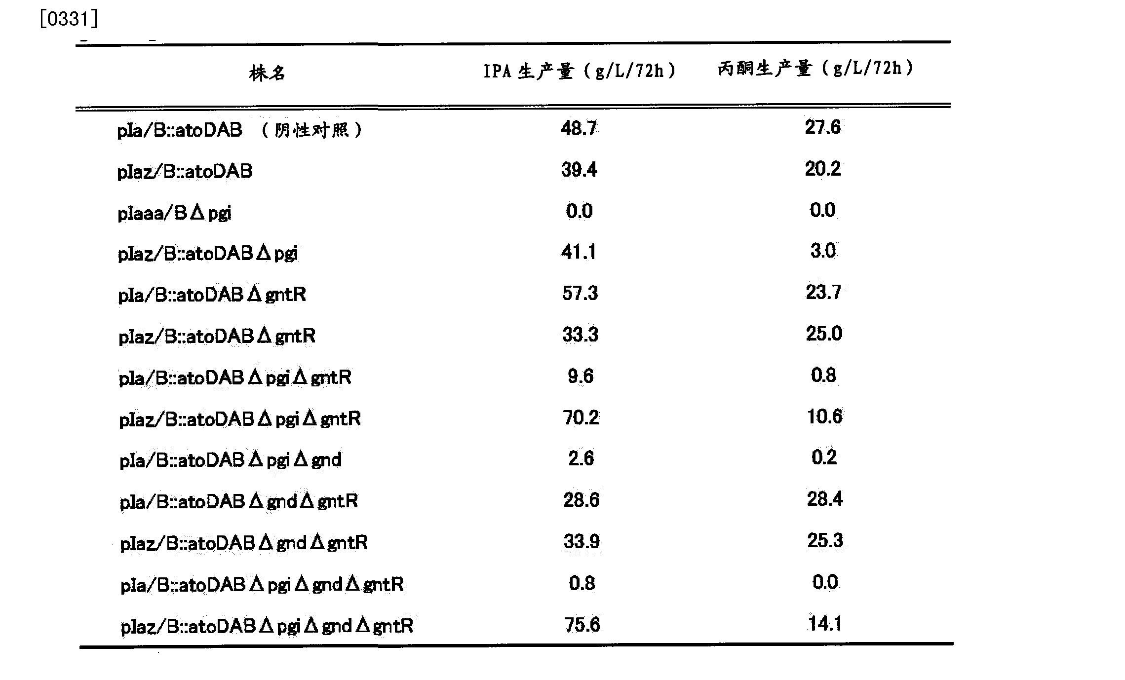 Figure CN103068968BD00331