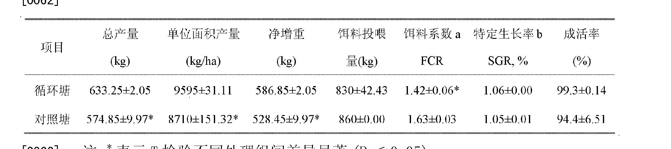 Figure CN102499154BD00071