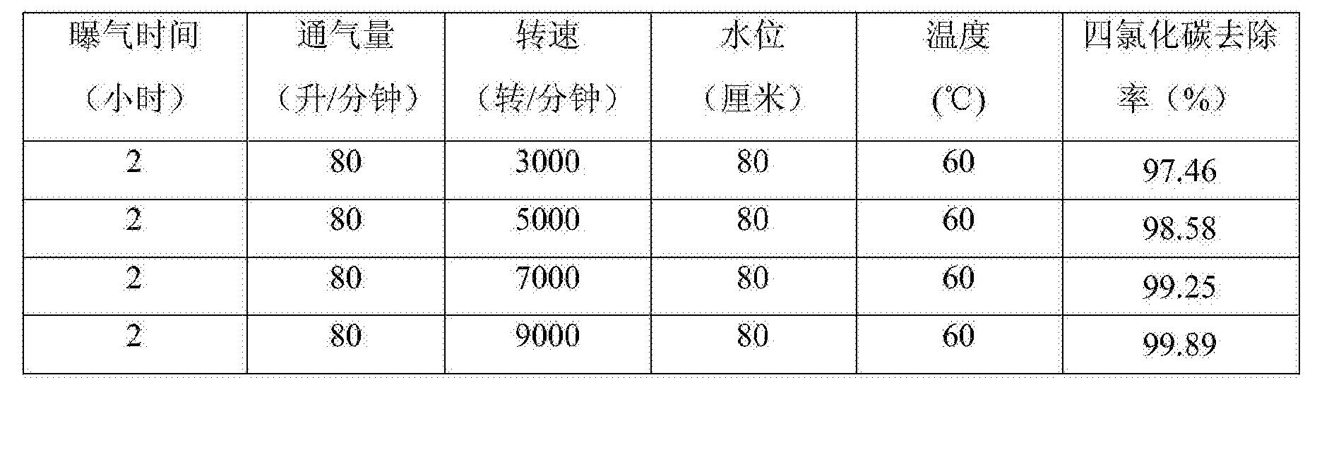 Figure CN105417769BD00071