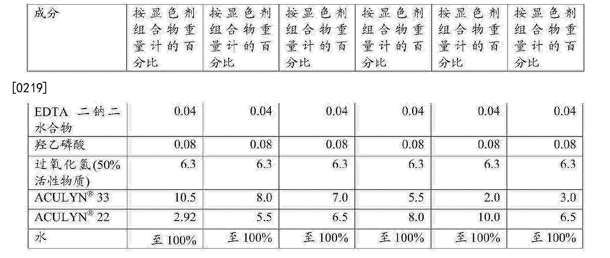Figure CN106265133AD00253