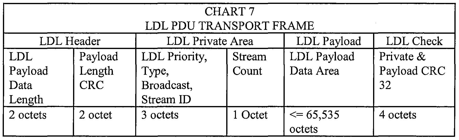 WO2009058149A1 - Improved high bandwidth data transport system