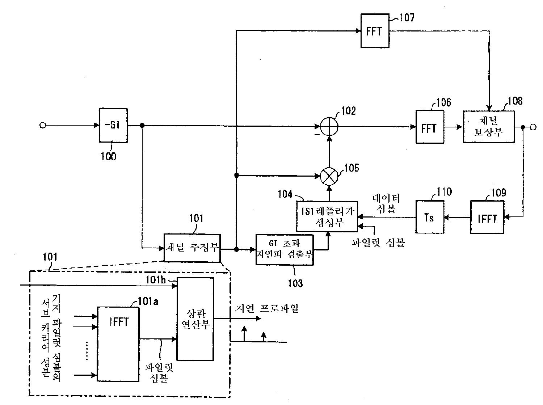 Figure R1020030076173