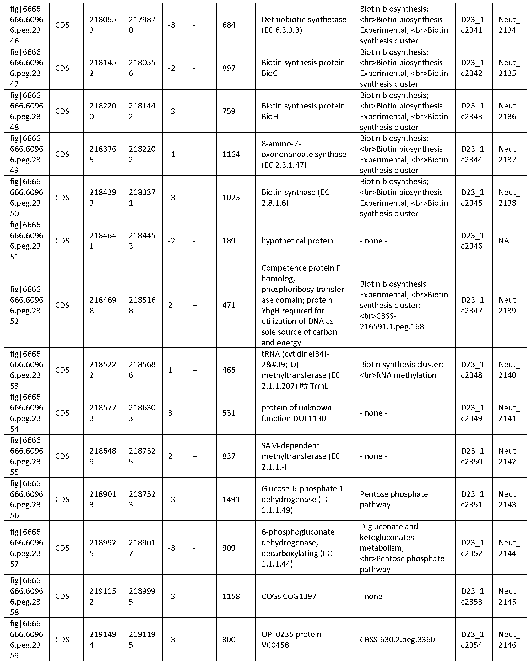 WO2015160911A2 - Ammonia-oxidizing nitrosomonas eutropha strain d23