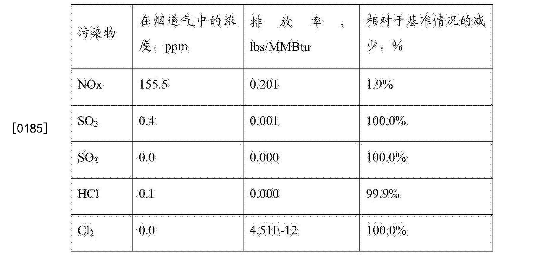 Figure CN107191935AD00211