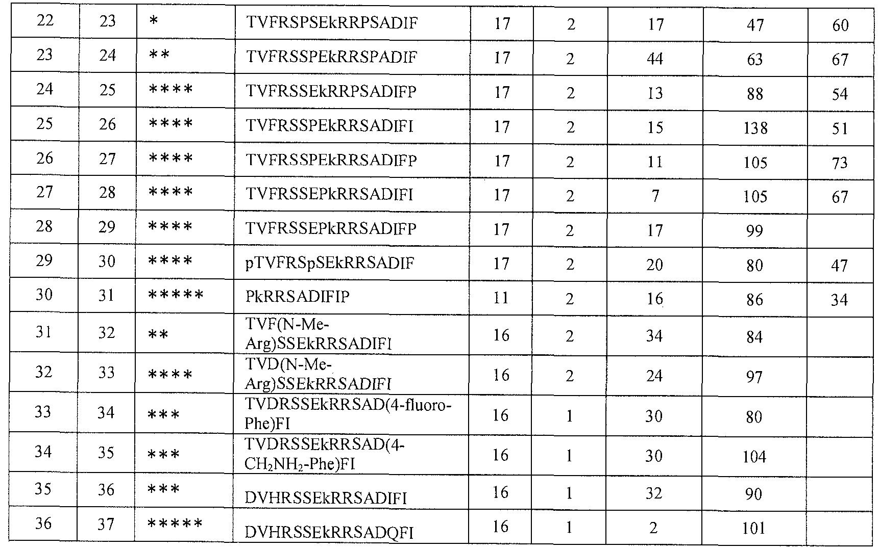 Figure imgf000083_0001