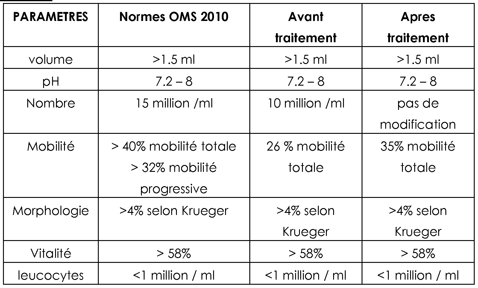 5 etape varicoza