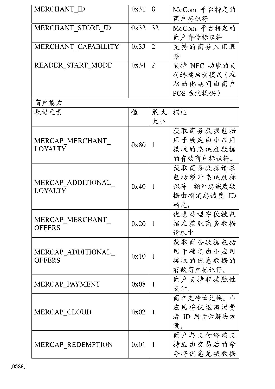Figure CN104584043AD00591