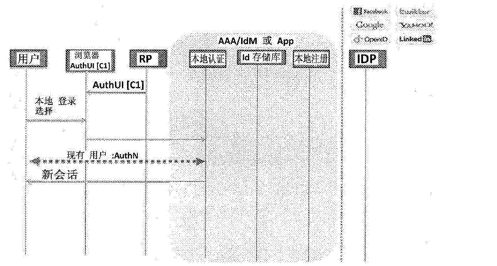 Figure CN104255007BD00281