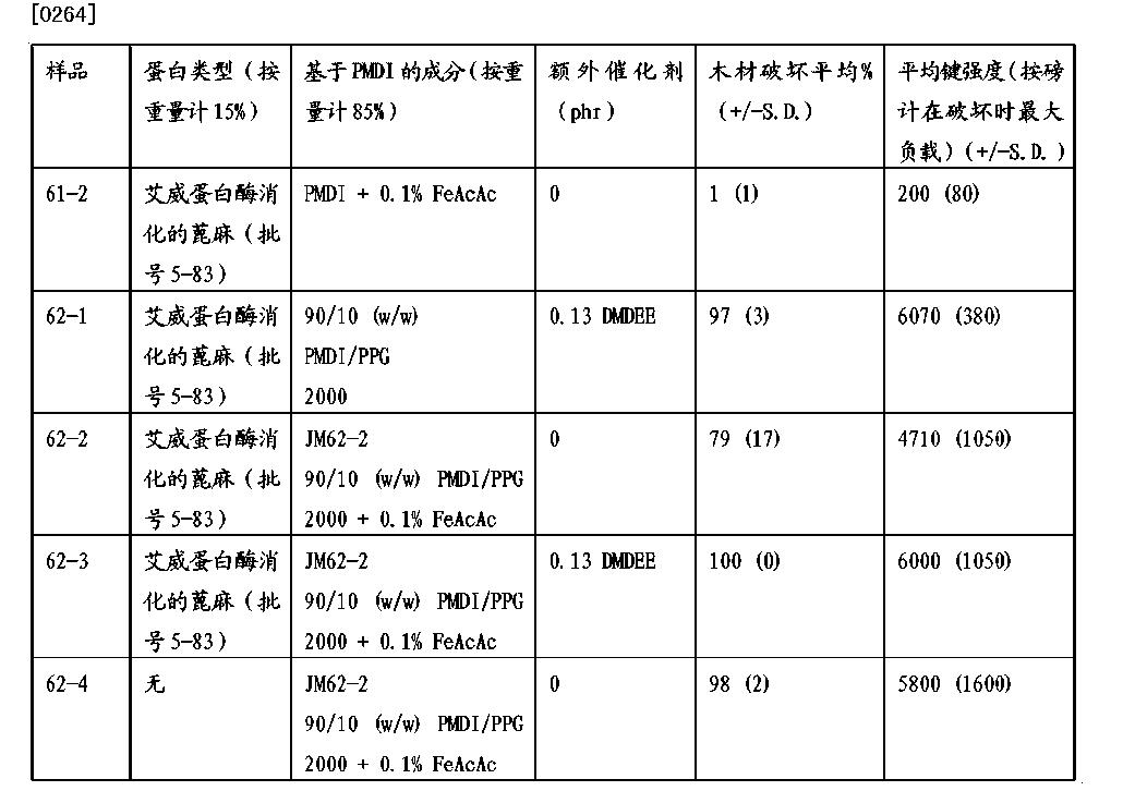 Figure CN102439056BD00441