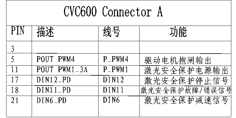 Figure CN105966824AD00091
