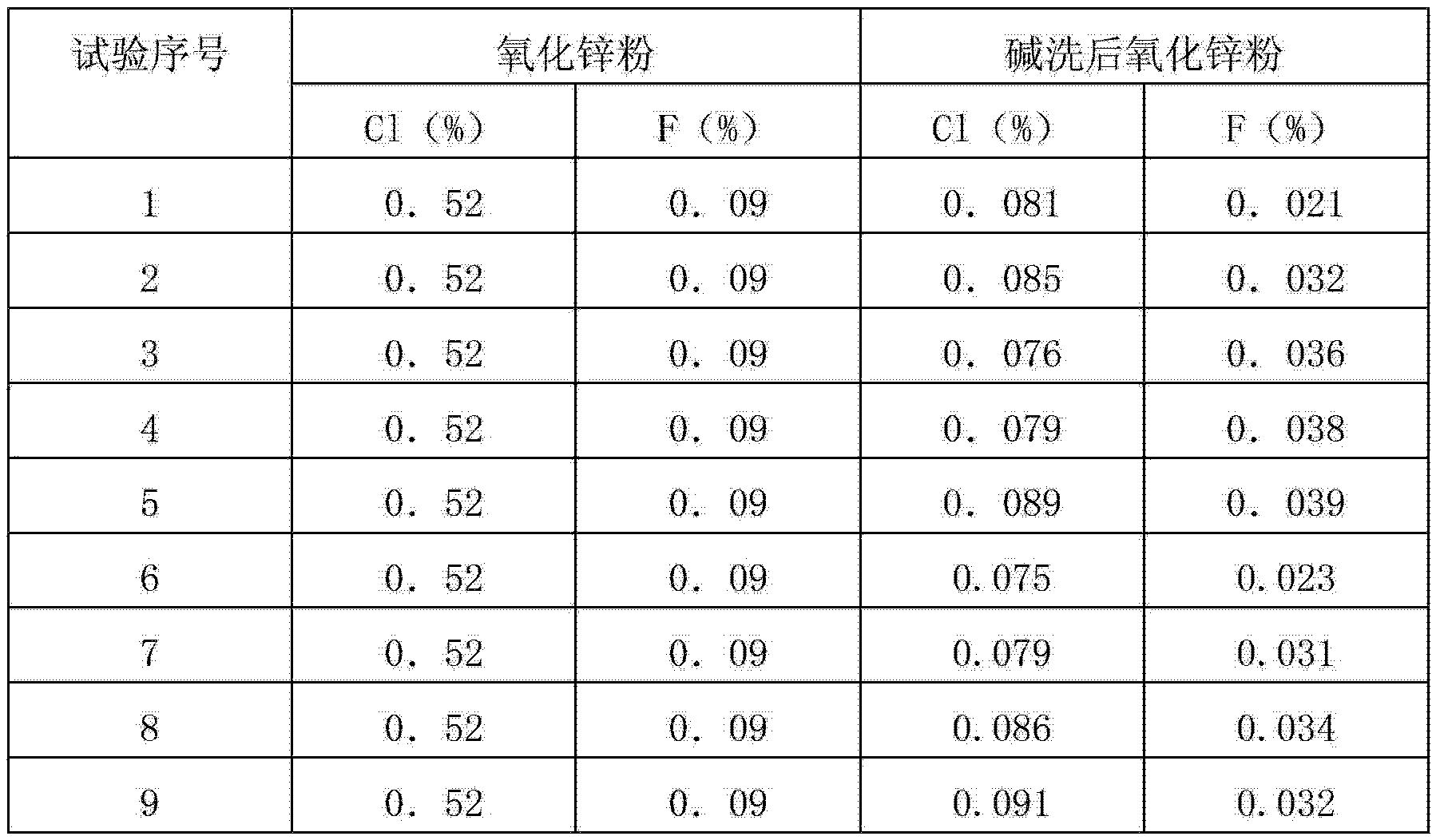 Figure CN102766765BD00061