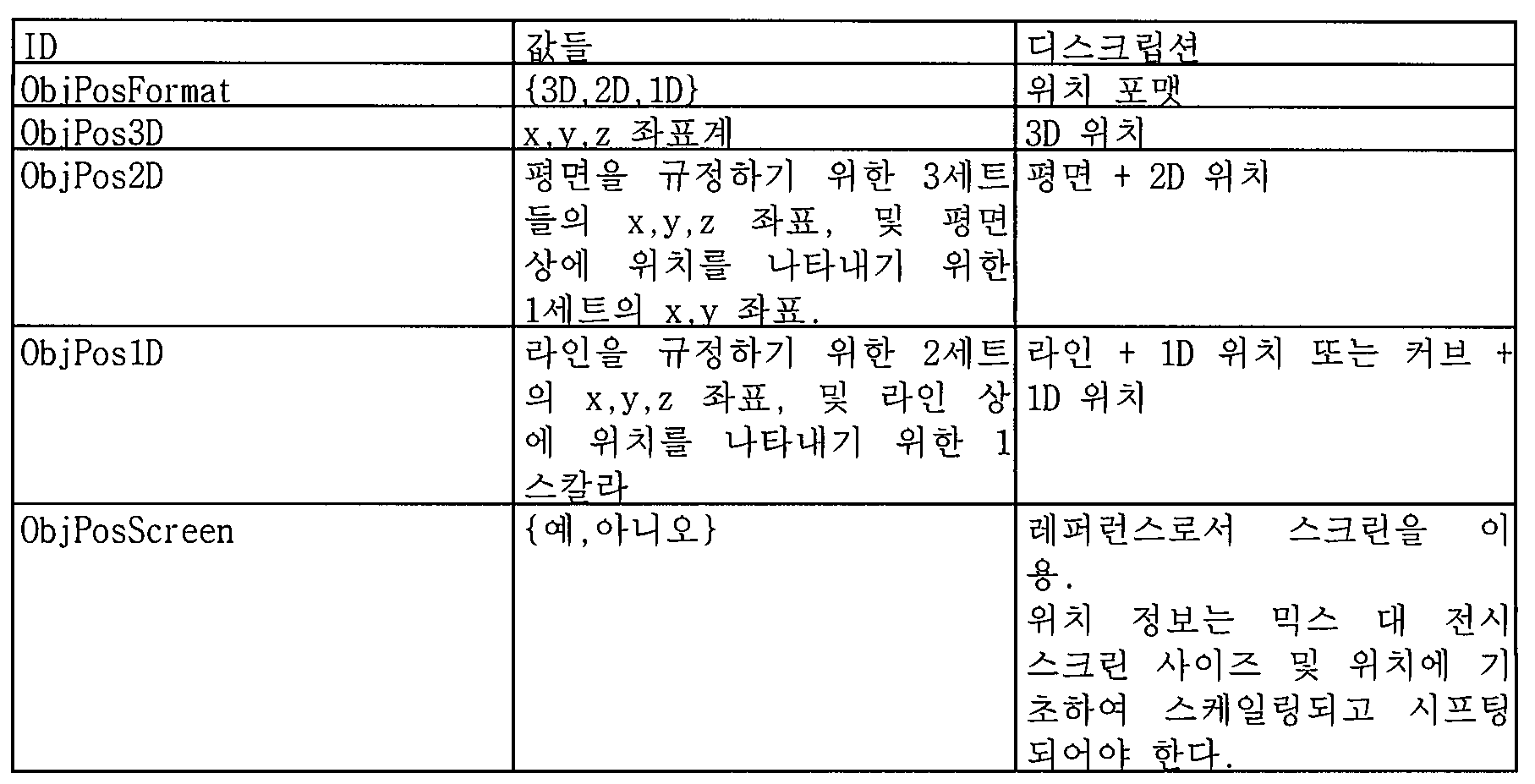 Figure 112014128070760-pat00011